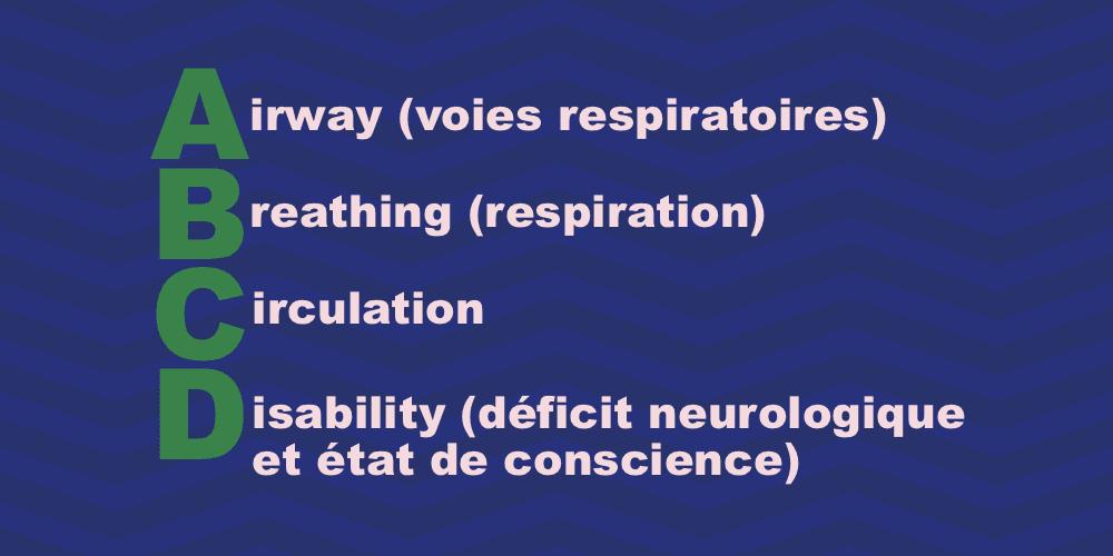 Méthode ABCD dans la priorisation des soins